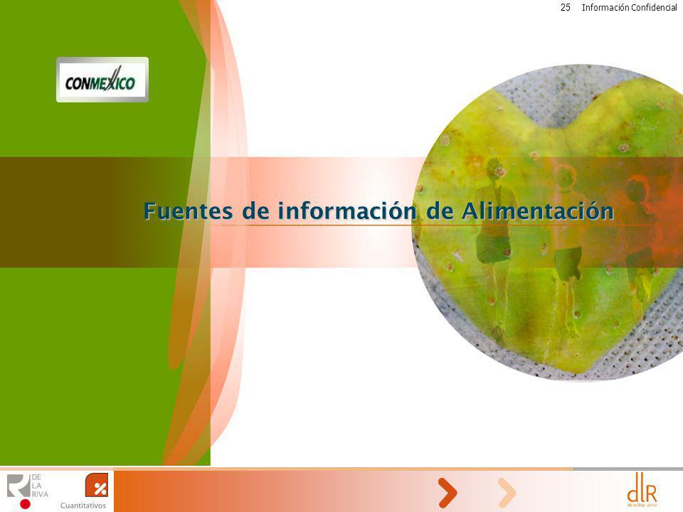 Información Confidencial 25 Fuentes de información de Alimentación