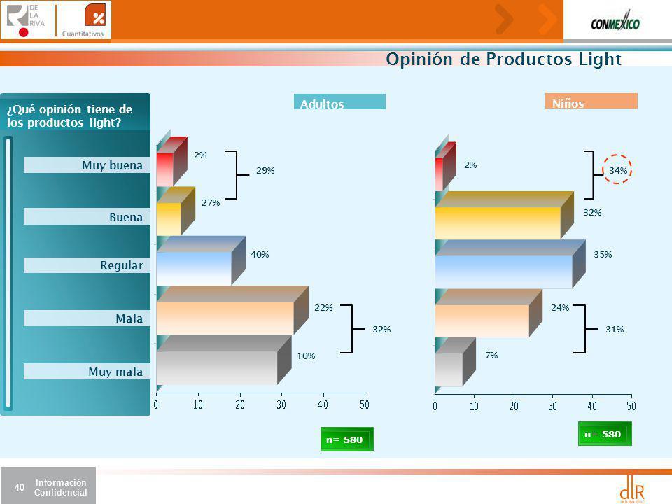 Información Confidencial 40 Opinión de Productos Light n= 580 ¿Qué opinión tiene de los productos light.