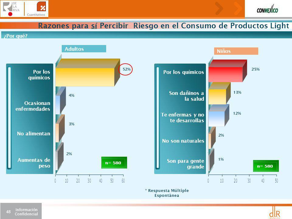 Información Confidencial 48 Razones para sí Percibir Riesgo en el Consumo de Productos Light n= 580 ¿Por qué.