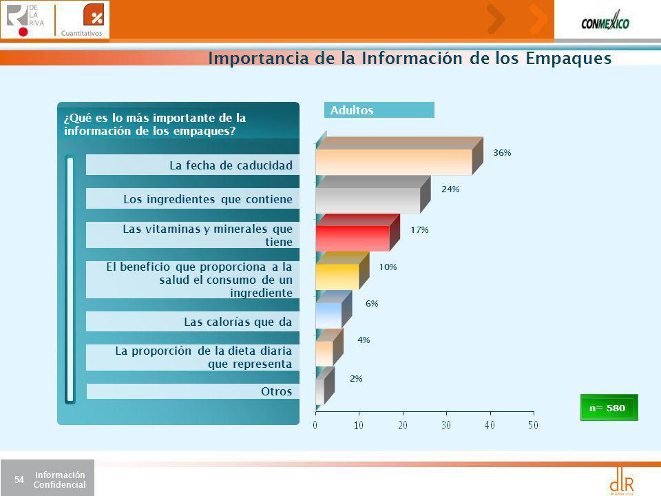 Información Confidencial 54 Importancia de la Información de los Empaques n= 580 ¿Qué es lo más importante de la información de los empaques.