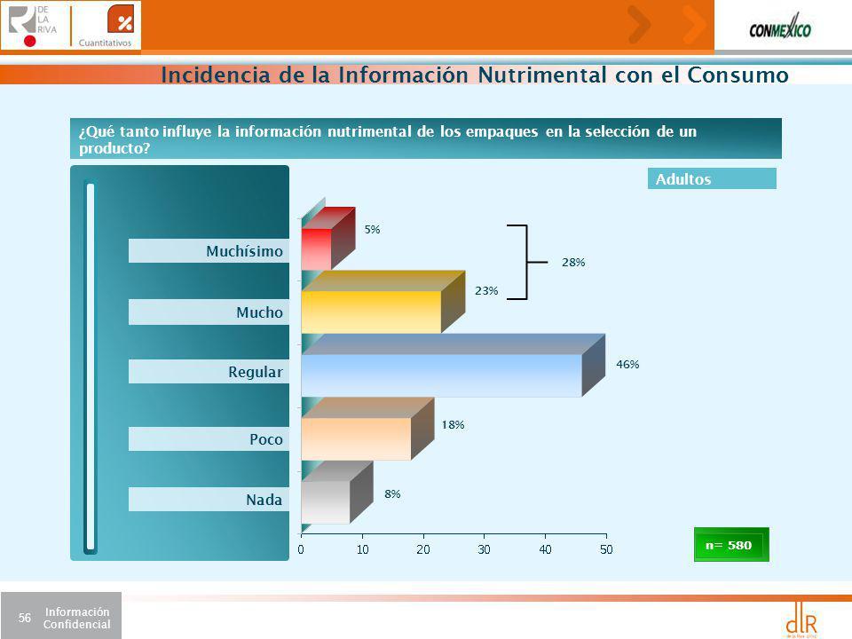 Información Confidencial 56 Incidencia de la Información Nutrimental con el Consumo n= 580 ¿Qué tanto influye la información nutrimental de los empaques en la selección de un producto.