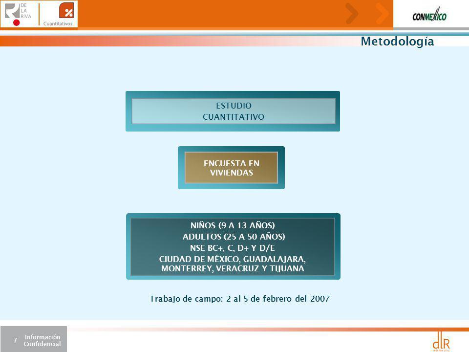 7 Metodología ESTUDIO CUANTITATIVO ENCUESTA EN VIVIENDAS NIÑOS (9 A 13 AÑOS) ADULTOS (25 A 50 AÑOS) NSE BC+, C, D+ Y D/E CIUDAD DE MÉXICO, GUADALAJARA, MONTERREY, VERACRUZ Y TIJUANA Trabajo de campo: 2 al 5 de febrero del 2007