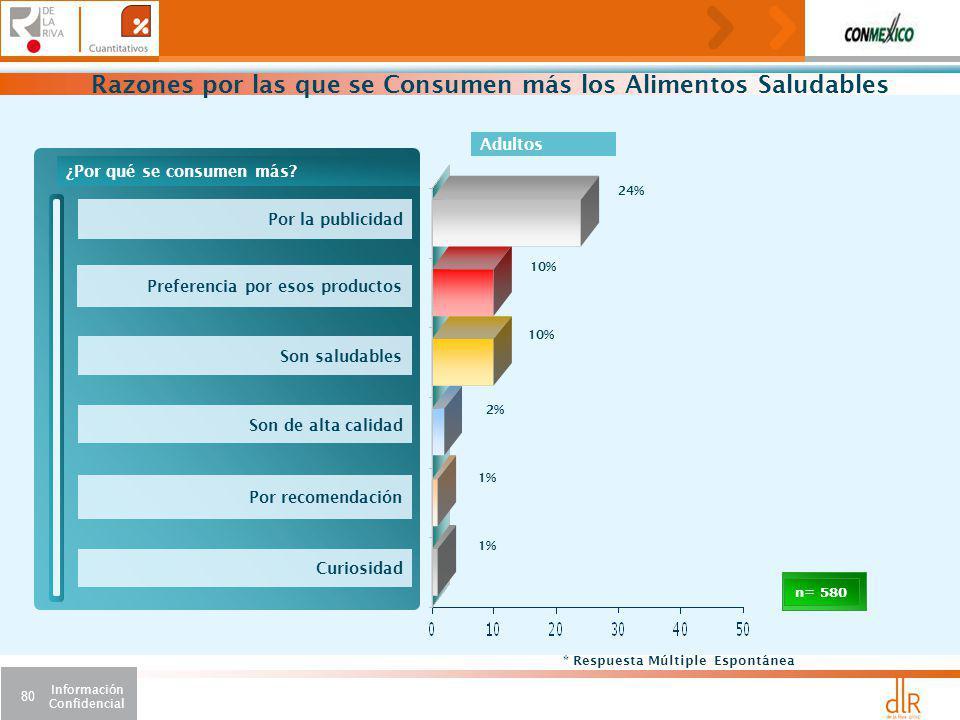 Información Confidencial 80 Razones por las que se Consumen más los Alimentos Saludables ¿Por qué se consumen más.