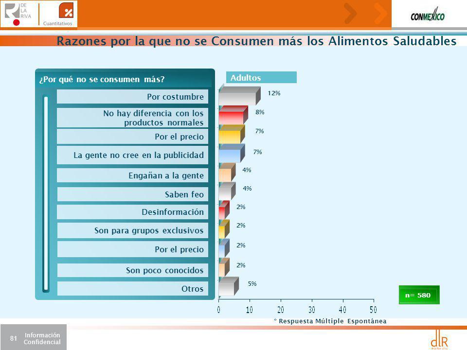 Información Confidencial 81 Razones por la que no se Consumen más los Alimentos Saludables ¿Por qué no se consumen más.
