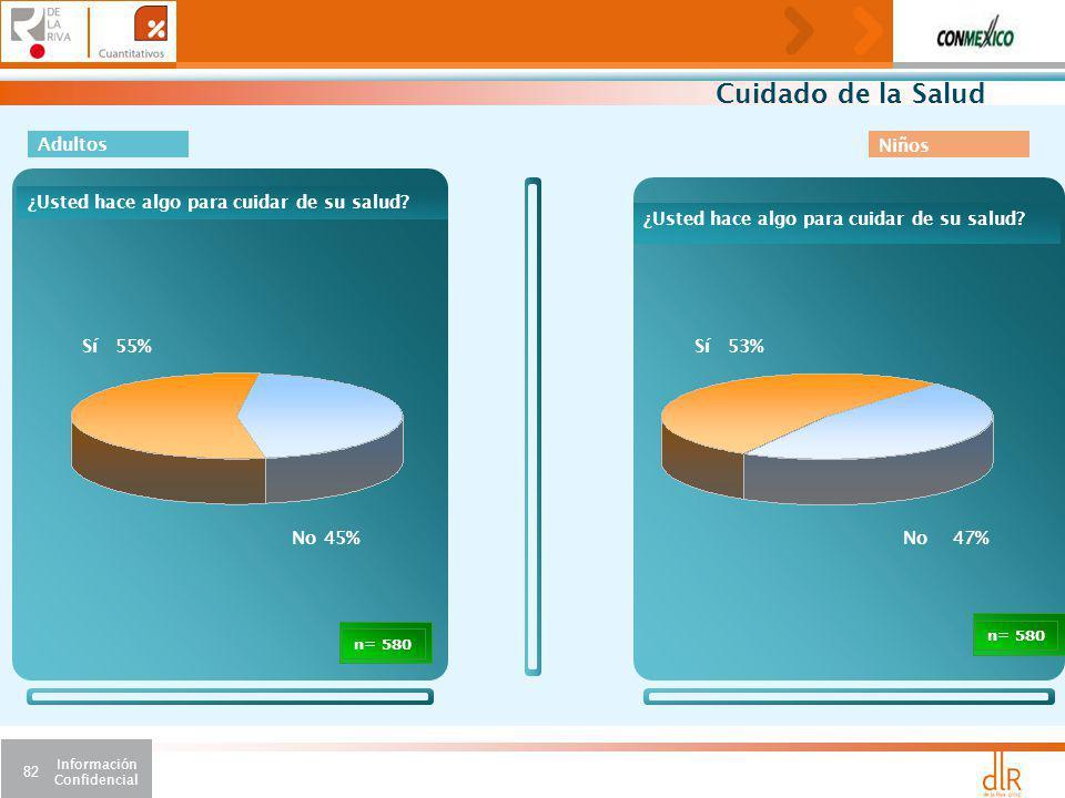 Información Confidencial 82 Adultos Niños Cuidado de la Salud n= 580 55%Sí 45%No ¿Usted hace algo para cuidar de su salud.