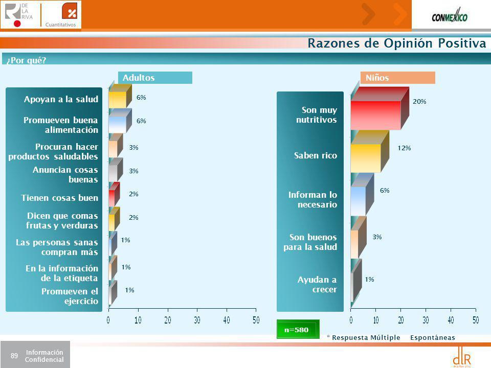 Información Confidencial 89 Razones de Opinión Positiva n=580 ¿Por qué.
