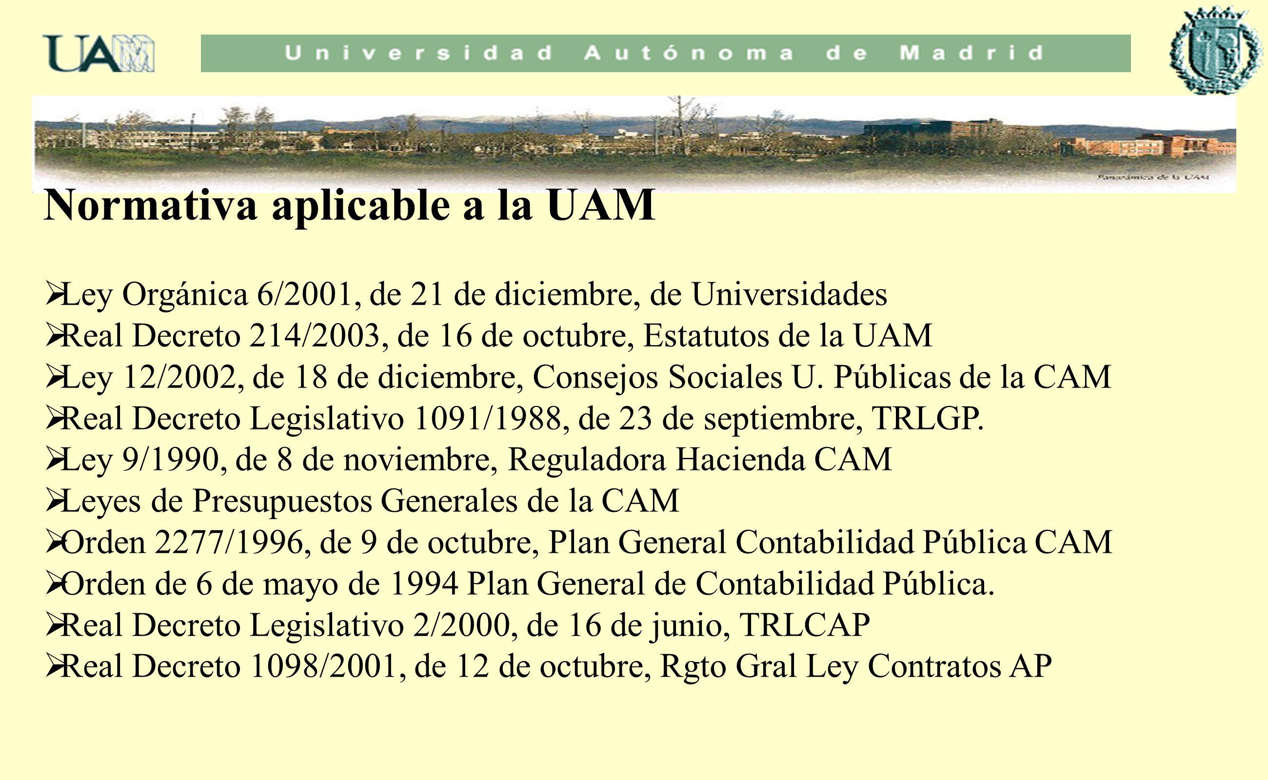 Normativa aplicable a la UAM Ley Orgánica 6/2001, de 21 de diciembre, de Universidades Real Decreto 214/2003, de 16 de octubre, Estatutos de la UAM Le