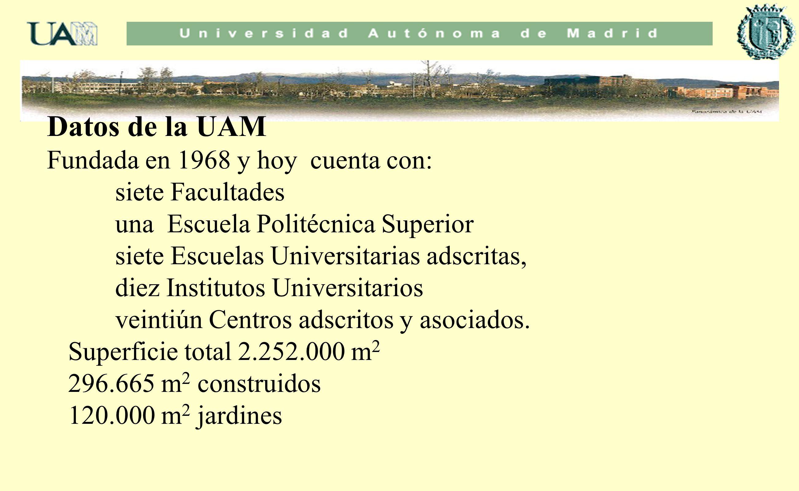 Datos de la UAM Fundada en 1968 y hoy cuenta con: siete Facultades una Escuela Politécnica Superior siete Escuelas Universitarias adscritas, diez Inst