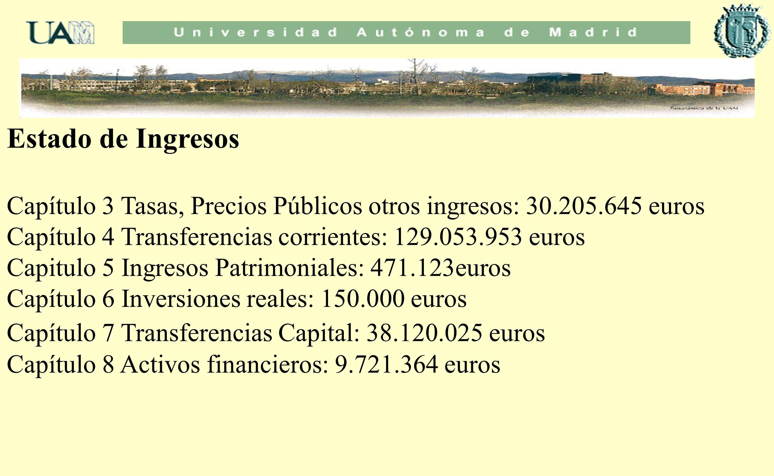 Estado de Ingresos Capítulo 3 Tasas, Precios Públicos otros ingresos: 30.205.645 euros Capítulo 4 Transferencias corrientes: 129.053.953 euros Capitul