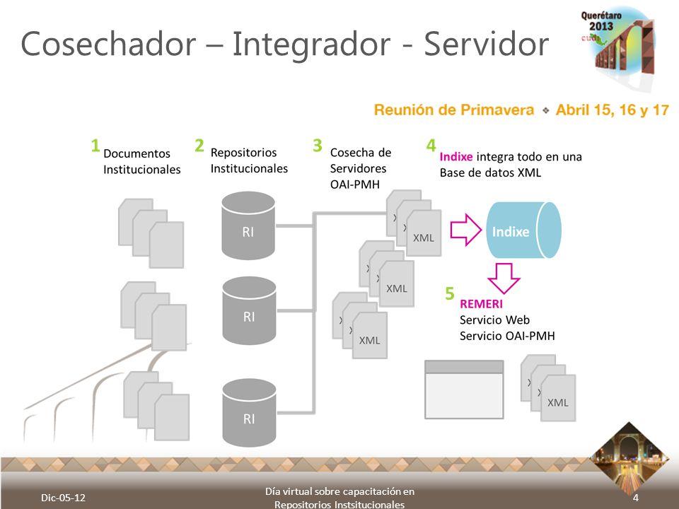 Reunión Primavera 2012 Ensenada, Baja California Cosechador – Integrador - Servidor Dic-05-12 Día virtual sobre capacitación en Repositorios Instsituc