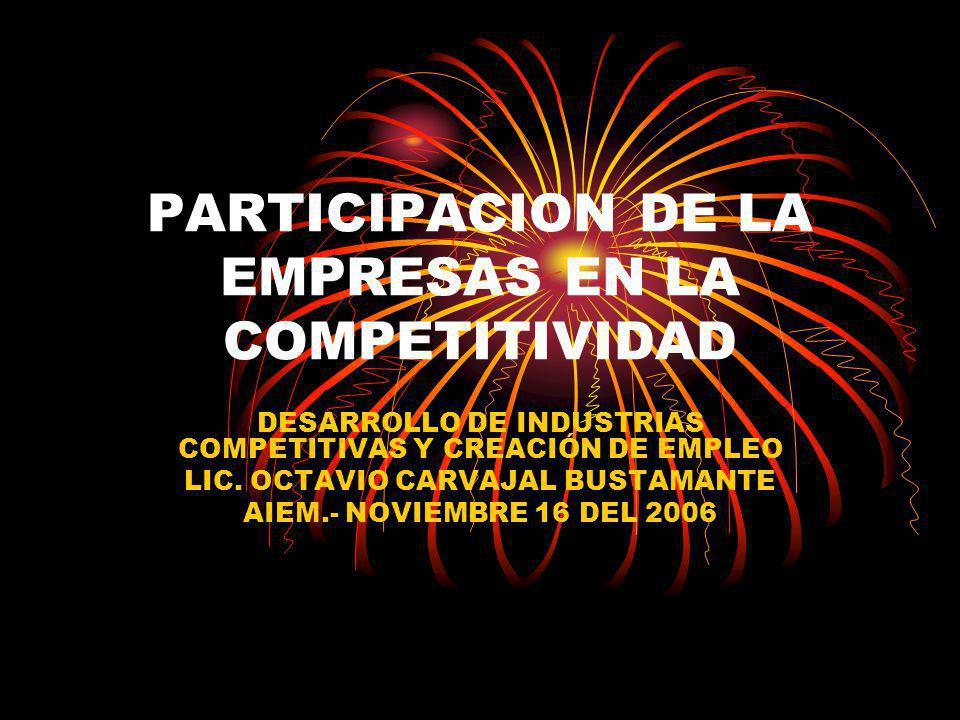 PARTICIPACION DE LA EMPRESAS EN LA COMPETITIVIDAD DESARROLLO DE INDUSTRIAS COMPETITIVAS Y CREACIÓN DE EMPLEO LIC.