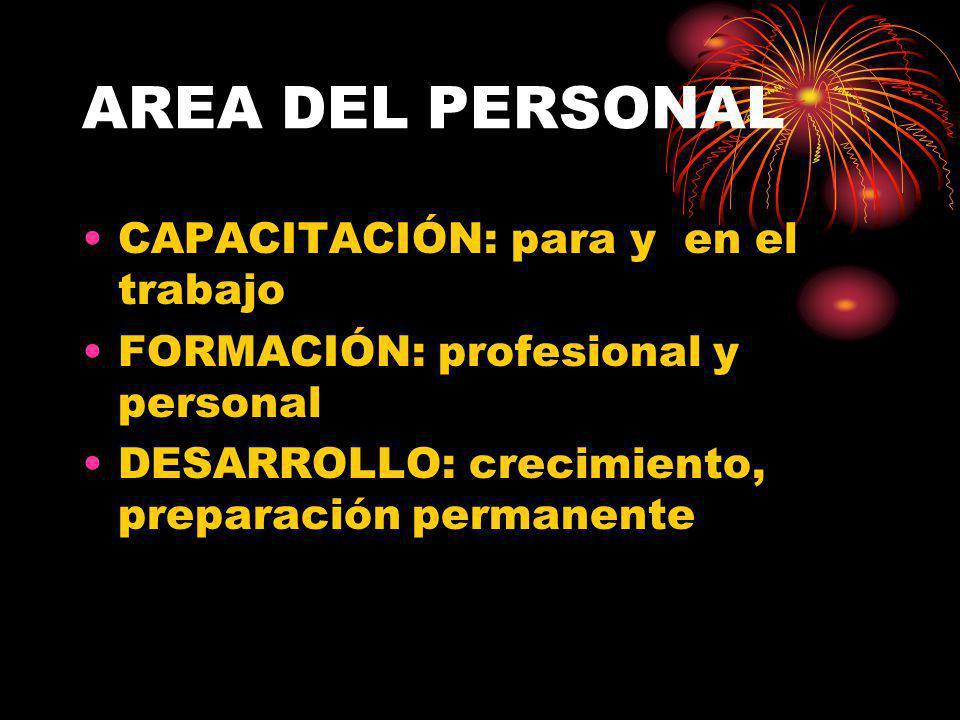 AREA DEL PERSONAL CAPACITACIÓN: para y en el trabajo FORMACIÓN: profesional y personal DESARROLLO: crecimiento, preparación permanente