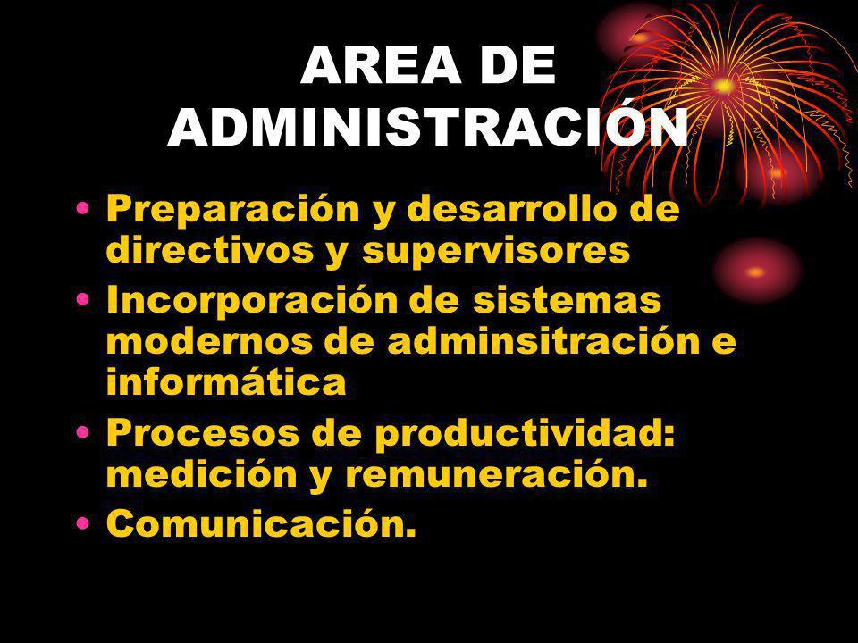 AREA DE ADMINISTRACIÓN Preparación y desarrollo de directivos y supervisores Incorporación de sistemas modernos de adminsitración e informática Procesos de productividad: medición y remuneración.