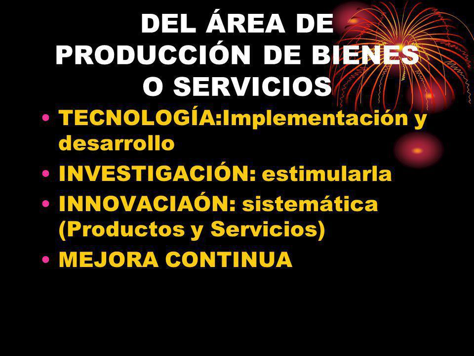DEL ÁREA DE PRODUCCIÓN DE BIENES O SERVICIOS TECNOLOGÍA:Implementación y desarrollo INVESTIGACIÓN: estimularla INNOVACIAÓN: sistemática (Productos y Servicios) MEJORA CONTINUA