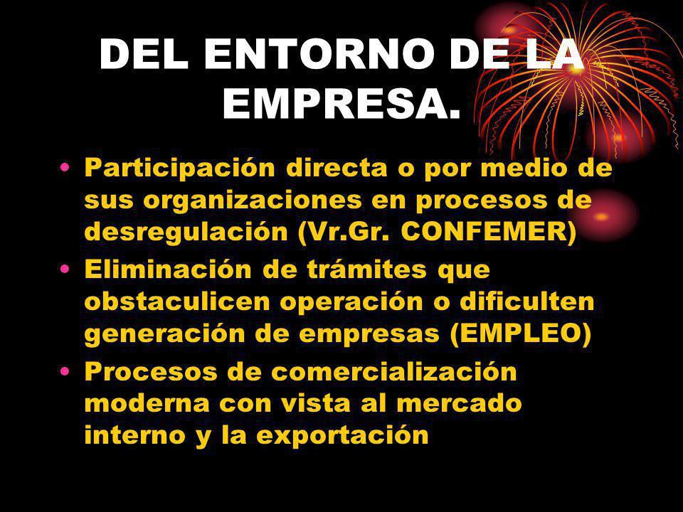 DEL ENTORNO DE LA EMPRESA.