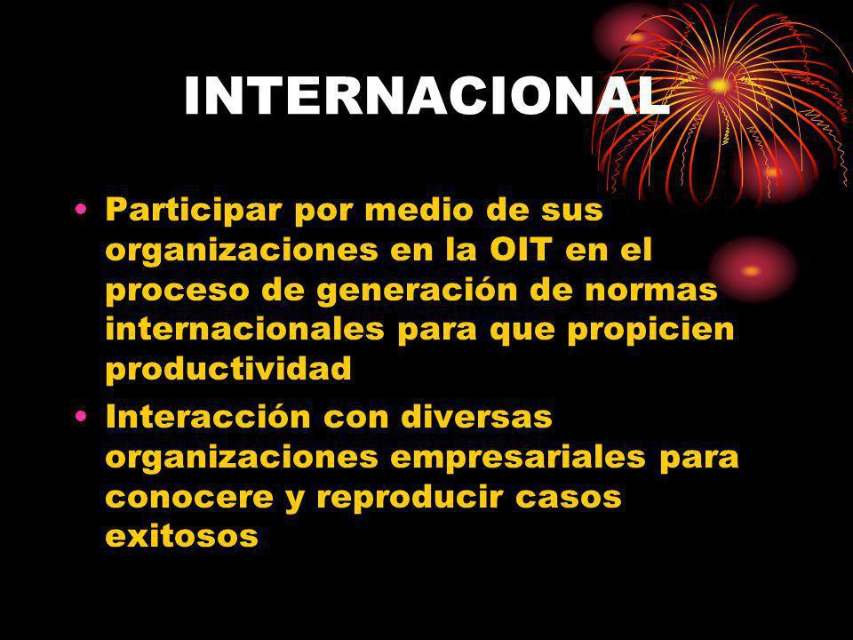INTERNACIONAL Participar por medio de sus organizaciones en la OIT en el proceso de generación de normas internacionales para que propicien productividad Interacción con diversas organizaciones empresariales para conocere y reproducir casos exitosos