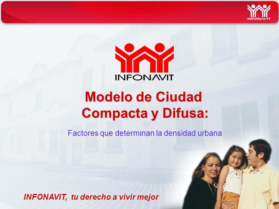 INFONAVIT, tu derecho a vivir mejor Modelo de Ciudad Compacta y Difusa: Factores que determinan la densidad urbana