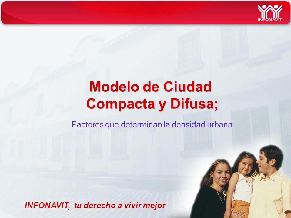 INFONAVIT, tu derecho a vivir mejor Modelo de Ciudad Compacta y Difusa; Factores que determinan la densidad urbana