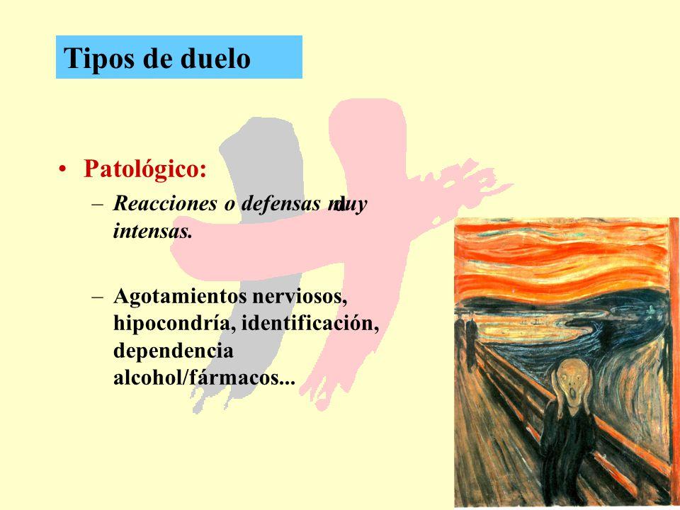 22 Patológico: –Reacciones o defensas muy intensas. –Agotamientos nerviosos, hipocondría, identificación, dependencia alcohol/fármacos... d Tipos de d