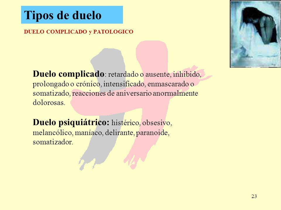 23 DUELO COMPLICADO y PATOLOGICO Tipos de duelo Duelo complicado : retardado o ausente, inhibido, prolongado o crónico, intensificado, enmascarado o s