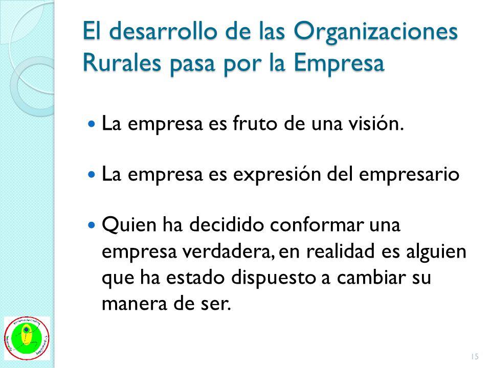 El desarrollo de las Organizaciones Rurales pasa por la Empresa La empresa es fruto de una visión. La empresa es expresión del empresario Quien ha dec
