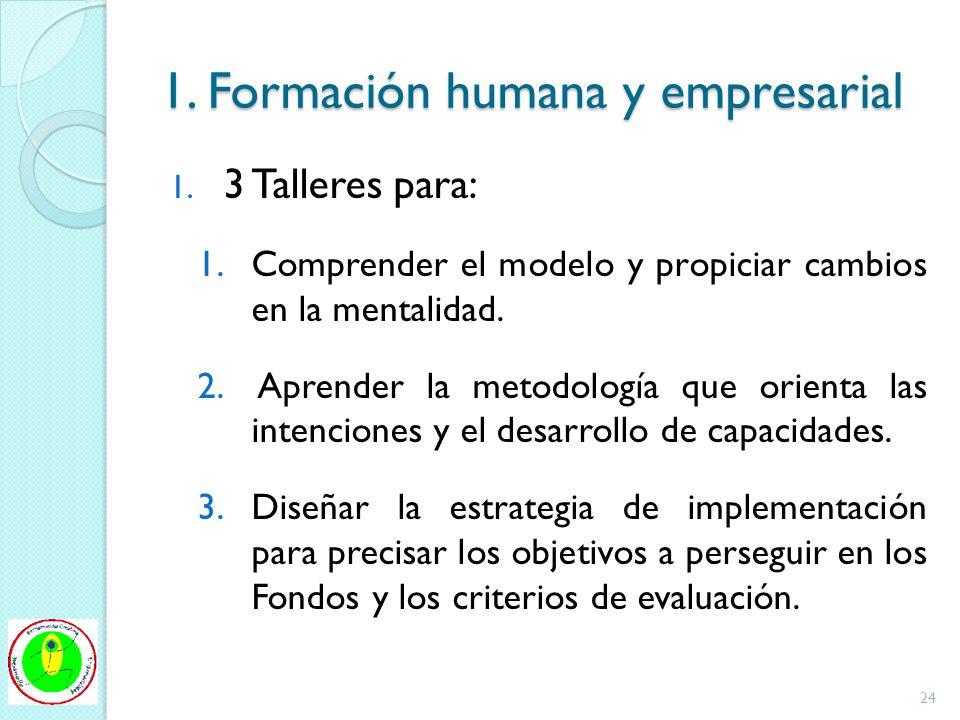 1. Formación humana y empresarial 1. 3 Talleres para: 1.Comprender el modelo y propiciar cambios en la mentalidad. 2. Aprender la metodología que orie