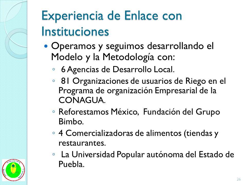 Experiencia de Enlace con Instituciones Operamos y seguimos desarrollando el Modelo y la Metodología con: 6 Agencias de Desarrollo Local. 81 Organizac