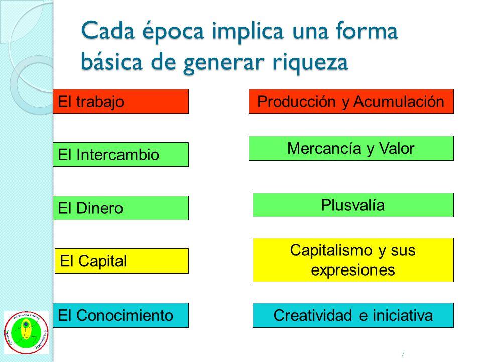 Cada época implica una forma básica de generar riqueza 7 El trabajo El Intercambio El Dinero El Capital El Conocimiento Producción y Acumulación Merca