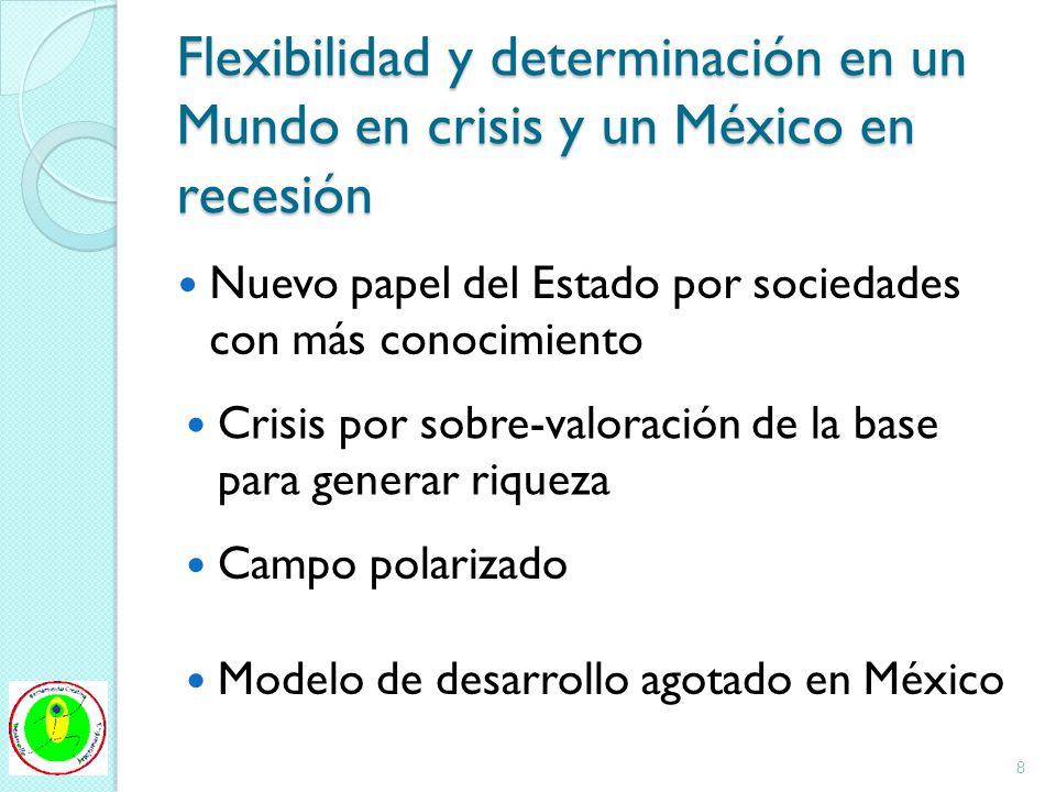Flexibilidad y determinación en un Mundo en crisis y un México en recesión Modelo de desarrollo agotado en México Campo polarizado Crisis por sobre-valoración de la base para generar riqueza Nuevo papel del Estado por sociedades con más conocimiento 8
