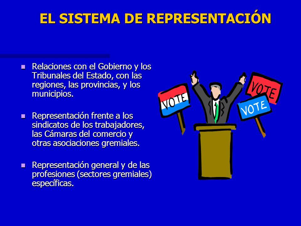 EL SISTEMA DE REPRESENTACIÓN Relaciones con el Gobierno y los Tribunales del Estado, con las regiones, las provincias, y los municipios. Relaciones co