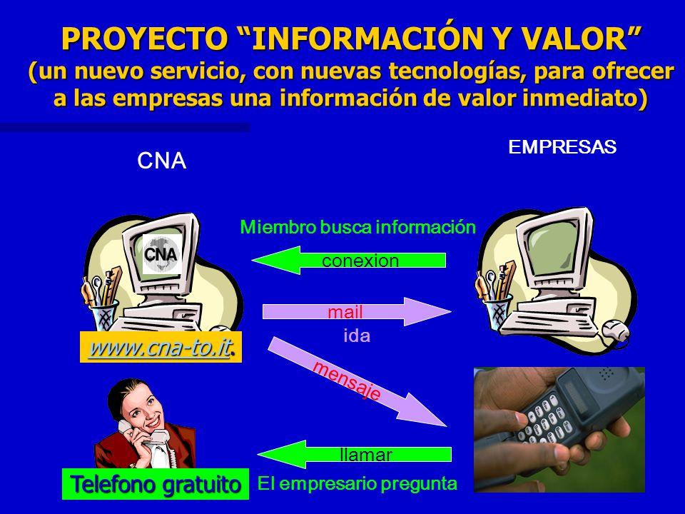 PROYECTO INFORMACIÓN Y VALOR (un nuevo servicio, con nuevas tecnologías, para ofrecer a las empresas una información de valor inmediato) Telefono grat