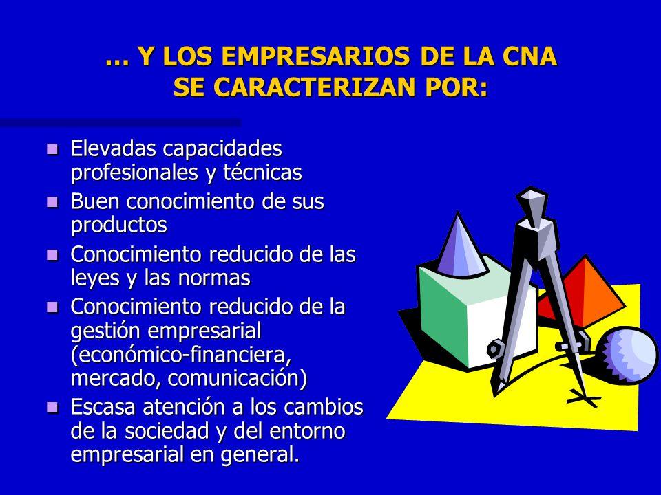 CLAVES DE ÉXITO DE LA CNA ESTAR CERCA FÍSICAMENTE A SUS AFILIADOS ESTAR CERCA FÍSICAMENTE A SUS AFILIADOS OFRECER UN SERVICIO DE REPRESENTACIÓN PARA LAS PYME OFRECER UN SERVICIO DE REPRESENTACIÓN PARA LAS PYME EMPAQUETAR UNA GAMA DE SERVICIOS EMPRESARIALES EN UNA SOLA CUOTA CON UN PRECIO INTERESANTE EMPAQUETAR UNA GAMA DE SERVICIOS EMPRESARIALES EN UNA SOLA CUOTA CON UN PRECIO INTERESANTE NEGOCIAR ACCESO AL CRÉDITO A TASAS DE INTERÉS MUY BAJAS NEGOCIAR ACCESO AL CRÉDITO A TASAS DE INTERÉS MUY BAJAS NEGOCIAR OTROS SERVICIOS COMPLEMENTARIOS A PRECIOS MUY COMPETITIVOS (PE.