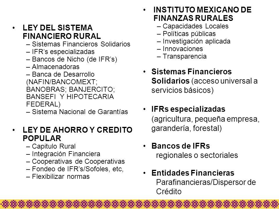 LEY DEL SISTEMA FINANCIERO RURAL – Sistemas Financieros Solidarios – IFRs especializadas – Bancos de Nicho (de IFRs) – Almacenadoras – Banca de Desarr