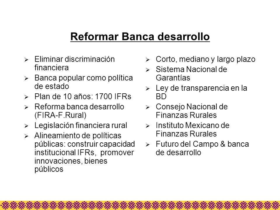 Reformar Banca desarrollo Eliminar discriminación financiera Banca popular como política de estado Plan de 10 años: 1700 IFRs Reforma banca desarrollo