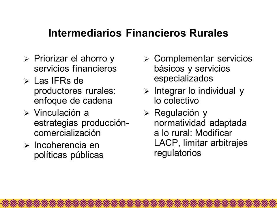 Priorizar el ahorro y servicios financieros Las IFRs de productores rurales: enfoque de cadena Vinculación a estrategias producción- comercialización