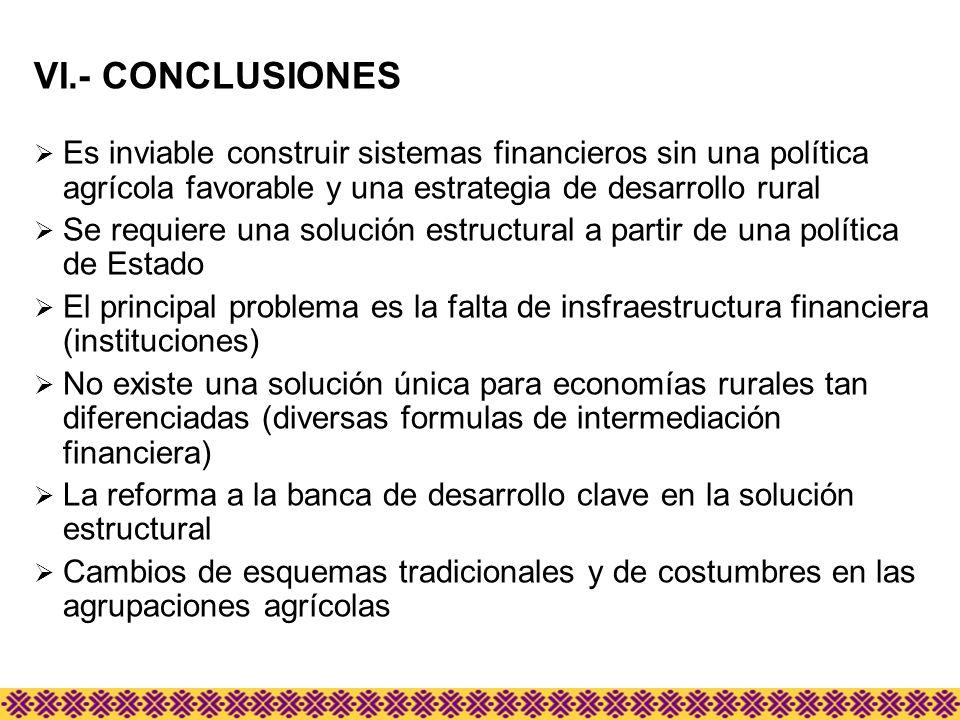 VI.- CONCLUSIONES Es inviable construir sistemas financieros sin una política agrícola favorable y una estrategia de desarrollo rural Se requiere una