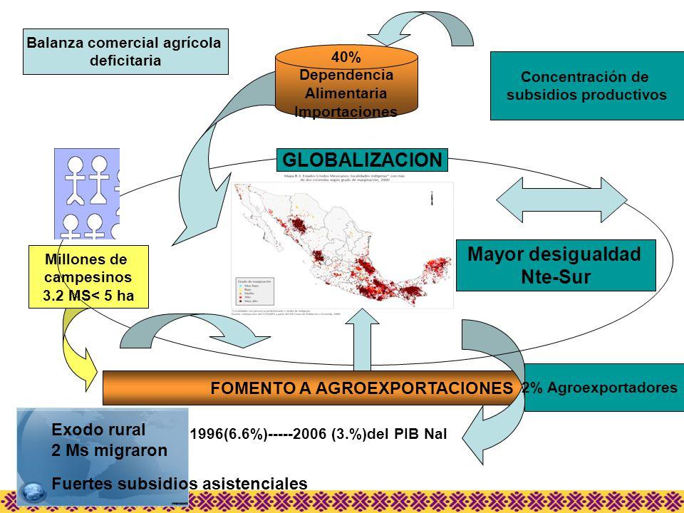 FOMENTO A AGROEXPORTACIONES 2% Agroexportadores Millones de campesinos 3.2 MS< 5 ha Mayor desigualdad Nte-Sur Concentración de subsidios productivos 4