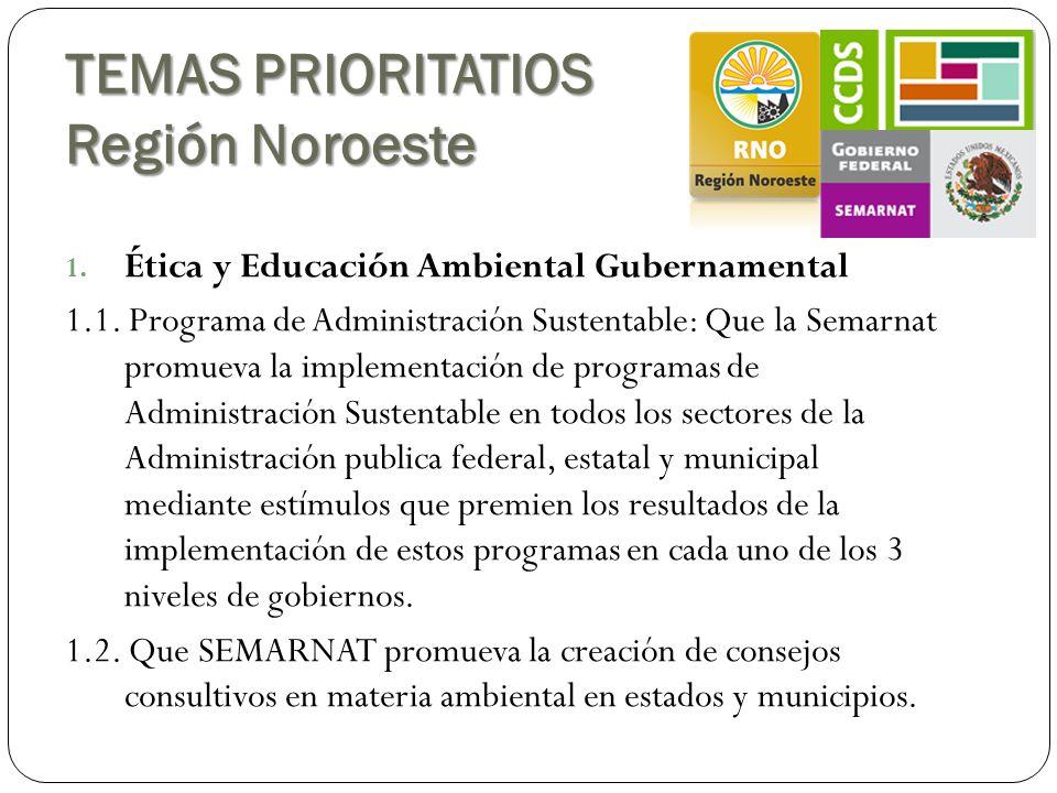 TEMAS PRIORITATIOS Región Noroeste 1. Ética y Educación Ambiental Gubernamental 1.1.