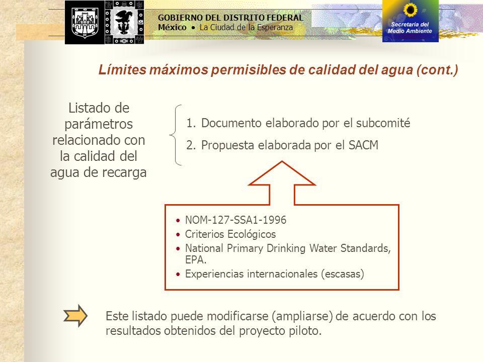 GOBIERNO DEL DISTRITO FEDERAL México La Ciudad de la Esperanza Límites máximos permisibles de calidad del agua (cont.) Listado de parámetros relaciona