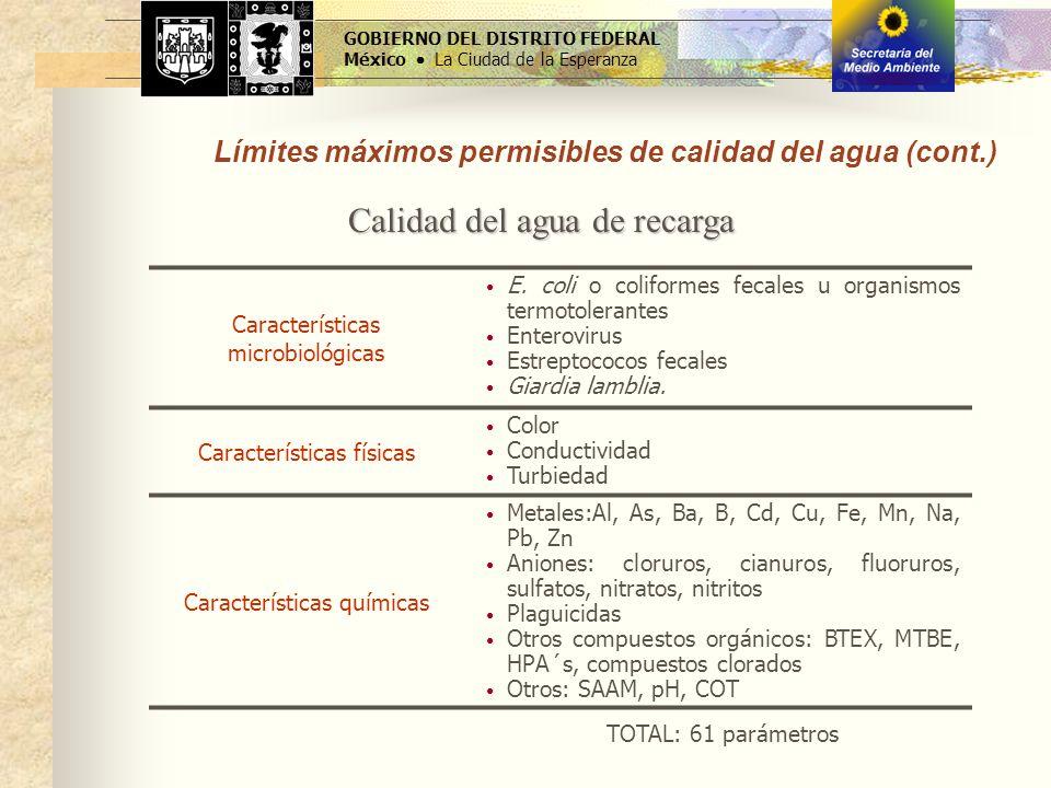 GOBIERNO DEL DISTRITO FEDERAL México La Ciudad de la Esperanza Límites máximos permisibles de calidad del agua (cont.) Calidad del agua de recarga Car