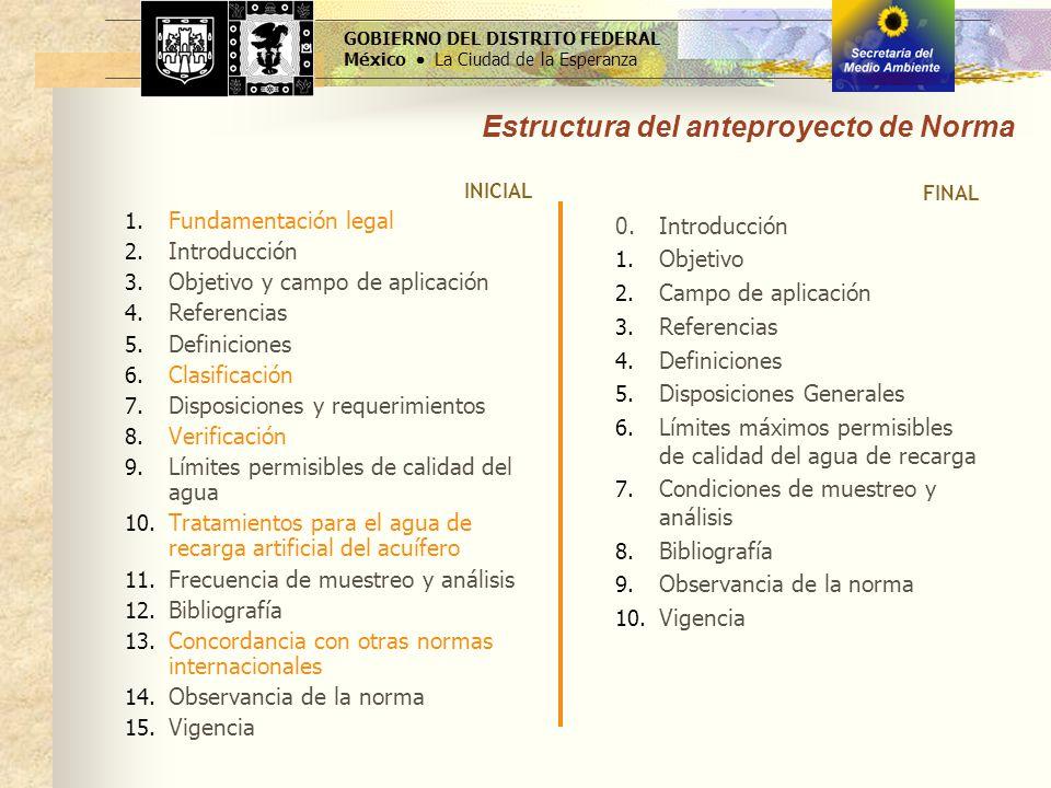 GOBIERNO DEL DISTRITO FEDERAL México La Ciudad de la Esperanza Estructura del anteproyecto de Norma INICIAL 1. Fundamentación legal 2. Introducción 3.