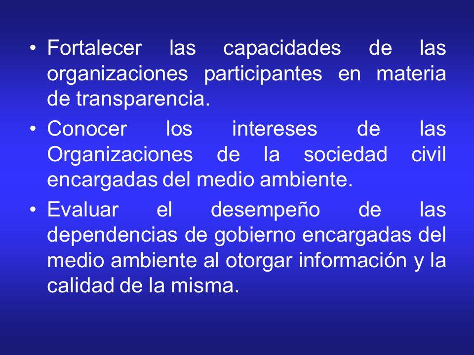 Fortalecer las capacidades de las organizaciones participantes en materia de transparencia.