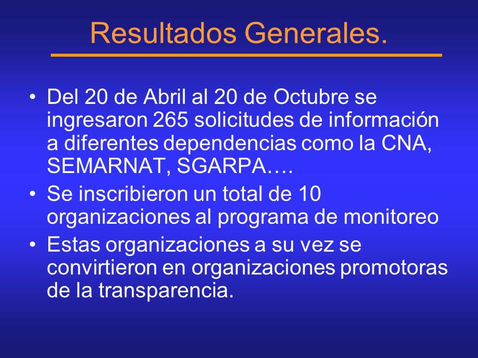 Resultados Generales.