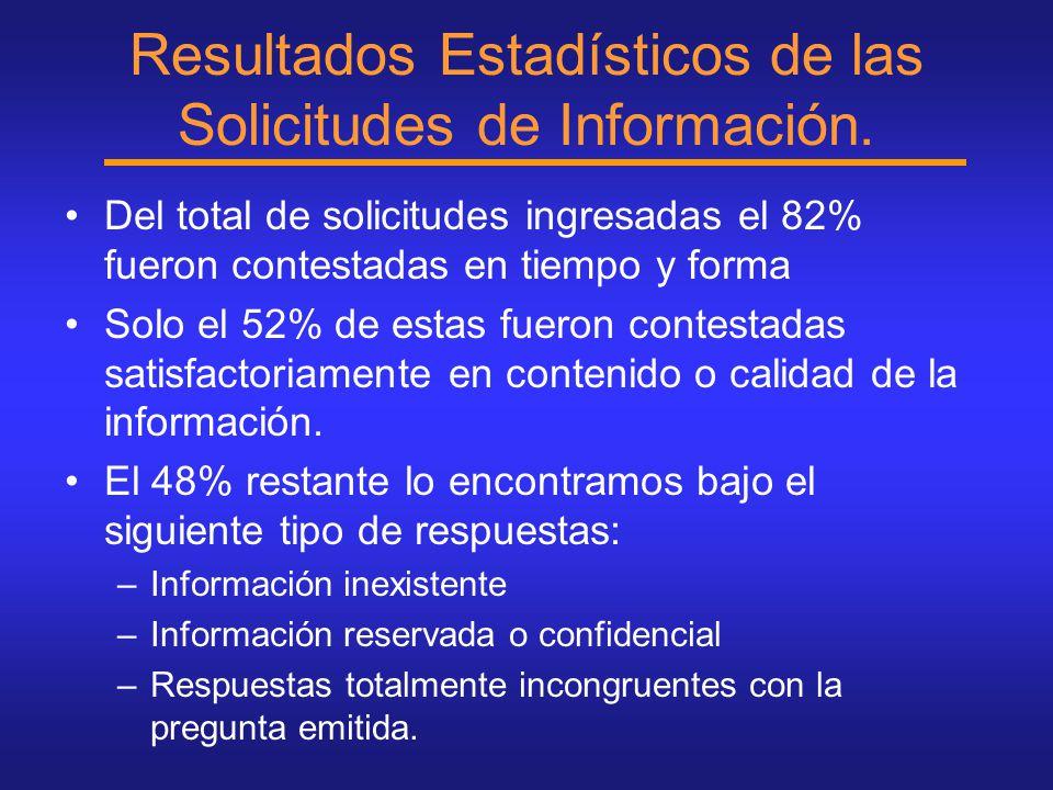 Resultados Estadísticos de las Solicitudes de Información.