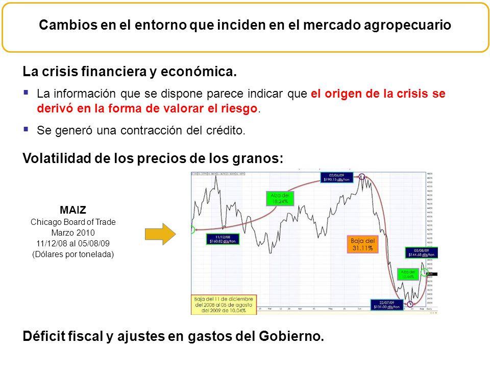Cambios en el entorno que inciden en el mercado agropecuario La crisis financiera y económica. La información que se dispone parece indicar que el ori