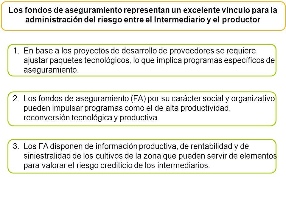 Los fondos de aseguramiento representan un excelente vínculo para la administración del riesgo entre el Intermediario y el productor 1.En base a los p