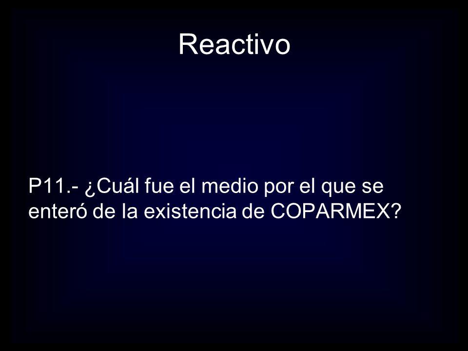 Reactivo P11.- ¿Cuál fue el medio por el que se enteró de la existencia de COPARMEX