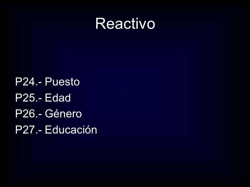 Reactivo P24.- Puesto P25.- Edad P26.- Género P27.- Educación