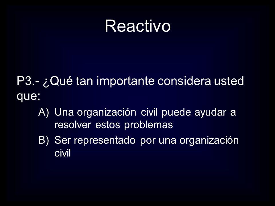 Reactivo P3.- ¿Qué tan importante considera usted que: A)Una organización civil puede ayudar a resolver estos problemas B)Ser representado por una organización civil