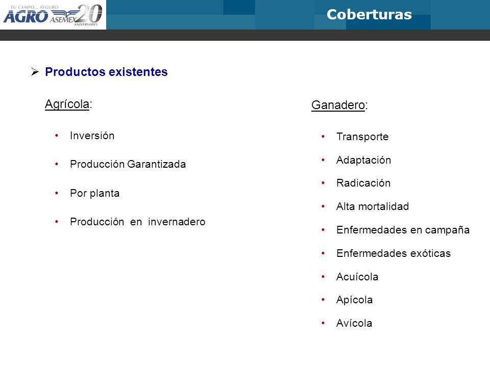 Productos existentes Agrícola: Inversión Producción Garantizada Por planta Producción en invernadero Coberturas Ganadero: Transporte Adaptación Radica